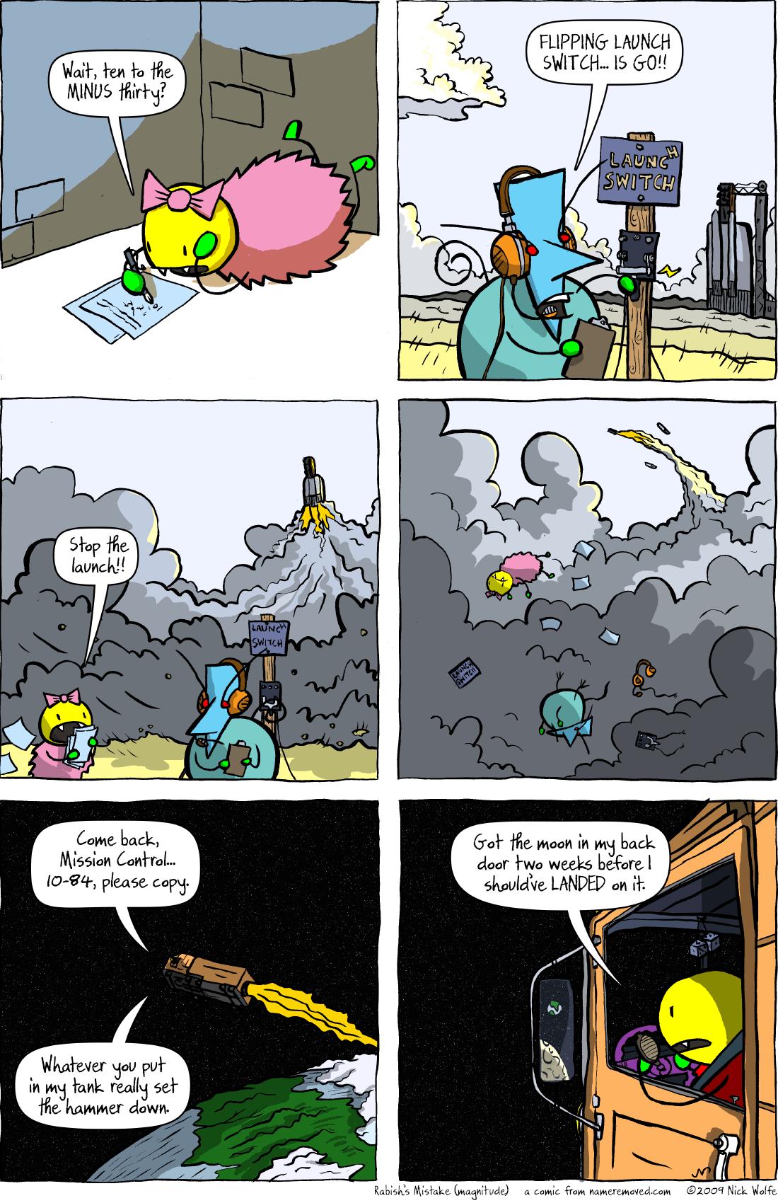 Rabish's Mistake (magnitude)