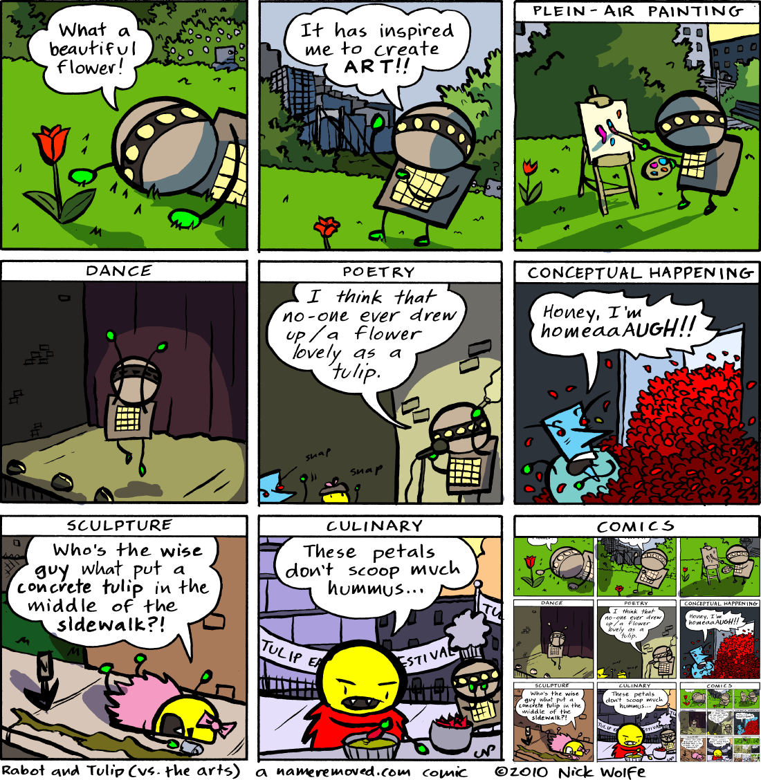 Rabot and Tulip (vs. the arts)